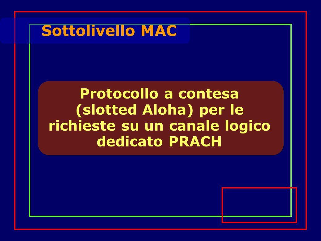 Protocollo a contesa (slotted Aloha) per le richieste su un canale logico dedicato PRACH Sottolivello MAC