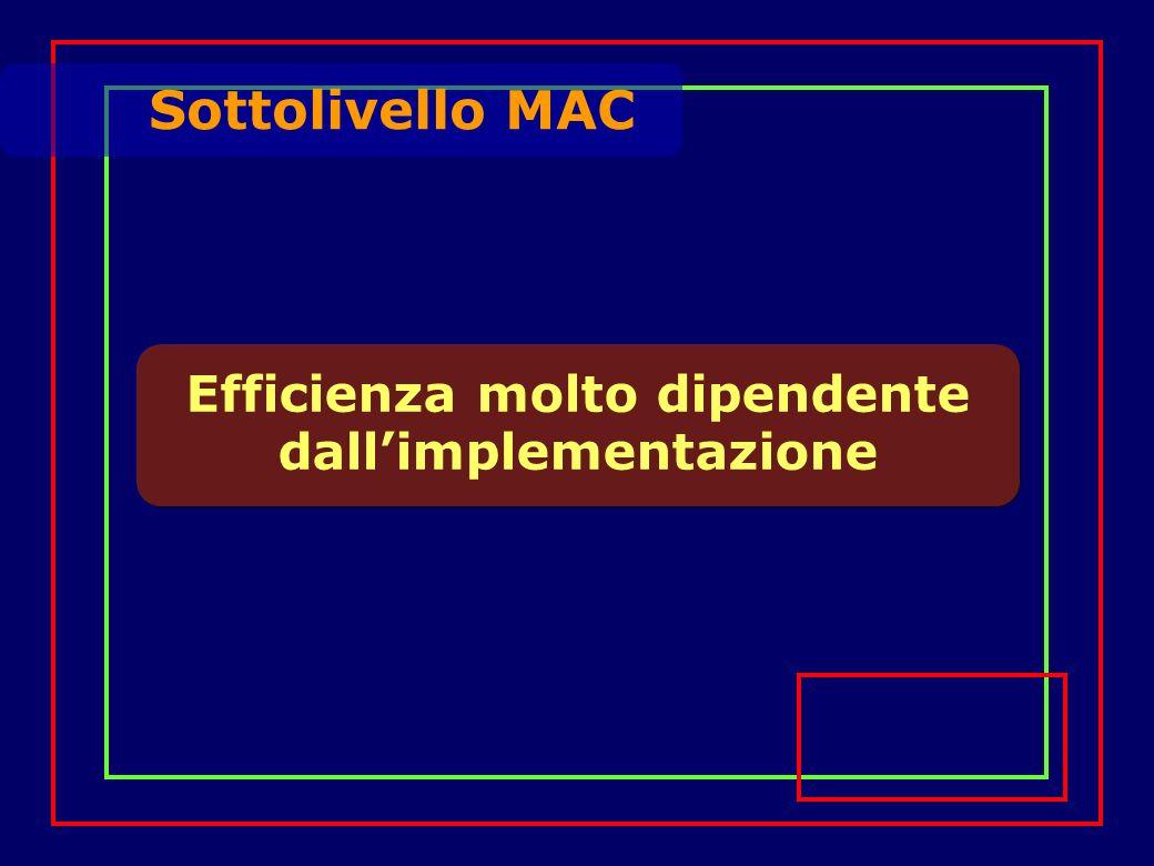Efficienza molto dipendente dallimplementazione Sottolivello MAC