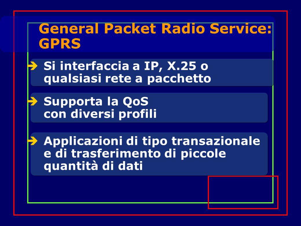 Transazioni commerciali e finanziarie Possibili applicazioni Collegamento always on per la remotizzazione dufficio (agenti di commercio,...) Supporto efficiente di terminali WAP (Wireless Application Protocol)