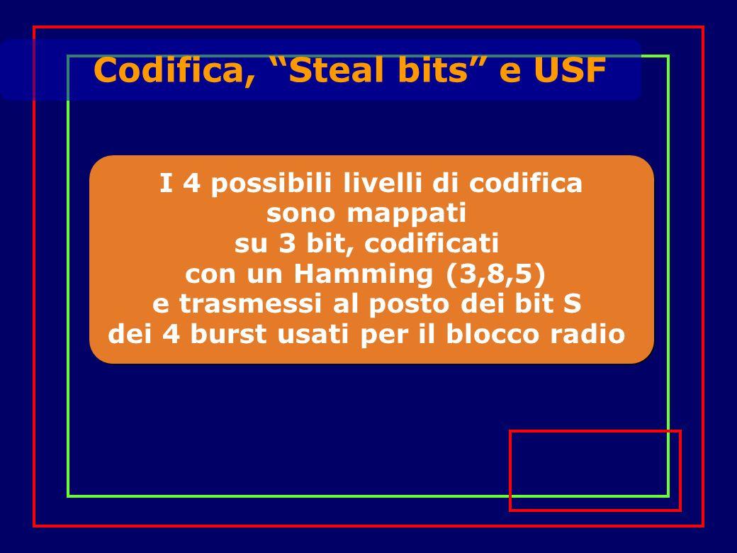 I 4 possibili livelli di codifica sono mappati su 3 bit, codificati con un Hamming (3,8,5) e trasmessi al posto dei bit S dei 4 burst usati per il blocco radio Codifica, Steal bits e USF