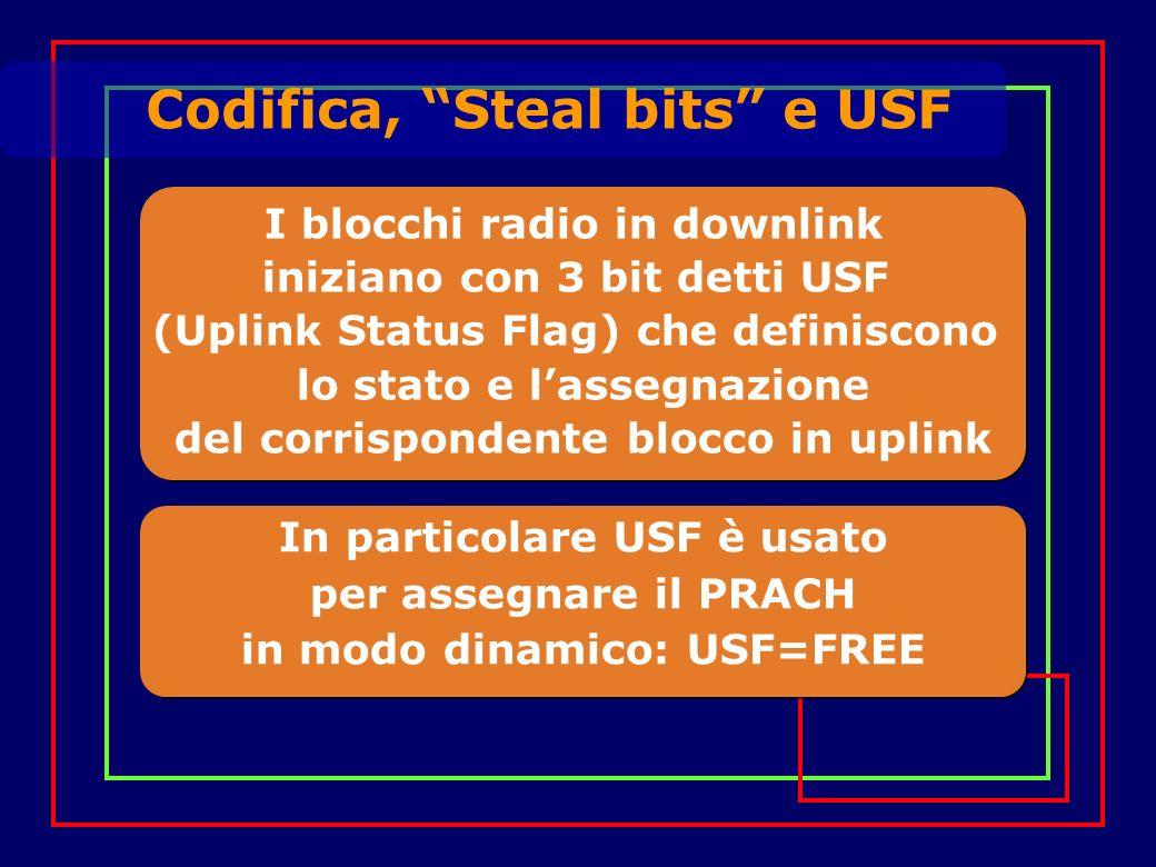 I blocchi radio in downlink iniziano con 3 bit detti USF (Uplink Status Flag) che definiscono lo stato e lassegnazione del corrispondente blocco in uplink In particolare USF è usato per assegnare il PRACH in modo dinamico: USF=FREE Codifica, Steal bits e USF