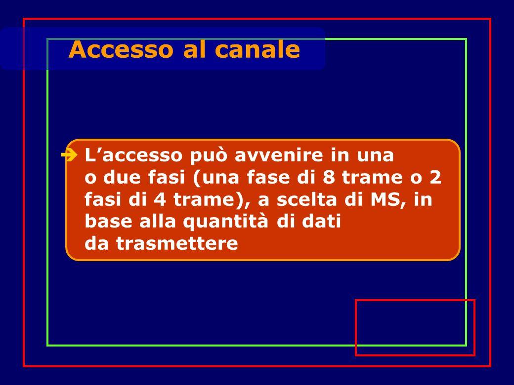 Laccesso può avvenire in una o due fasi (una fase di 8 trame o 2 fasi di 4 trame), a scelta di MS, in base alla quantità di dati da trasmettere Accesso al canale