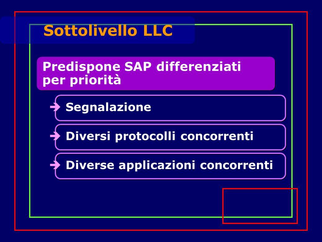 Predispone SAP differenziati per priorità Segnalazione Sottolivello LLC Diversi protocolli concorrenti Diverse applicazioni concorrenti