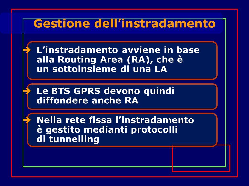 Le BTS GPRS devono quindi diffondere anche RA Linstradamento avviene in base alla Routing Area (RA), che è un sottoinsieme di una LA Gestione dellinstradamento Nella rete fissa linstradamento è gestito medianti protocolli di tunnelling