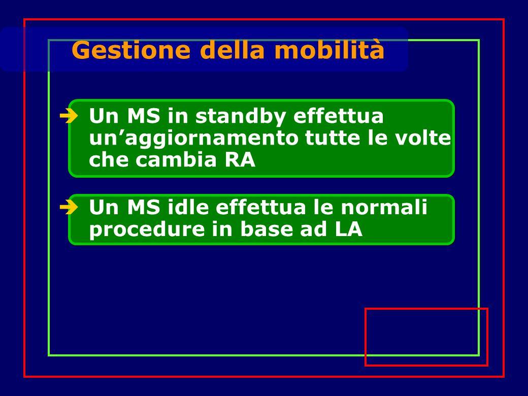 Un MS in standby effettua unaggiornamento tutte le volte che cambia RA Gestione della mobilità Un MS idle effettua le normali procedure in base ad LA