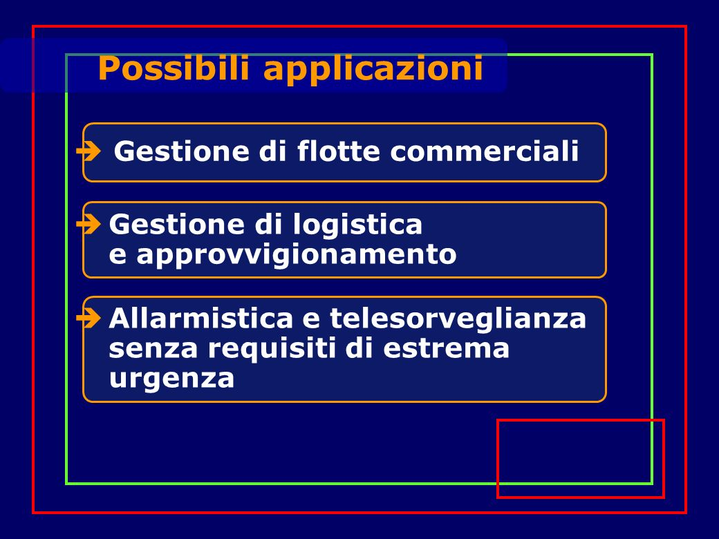 Gestione di flotte commerciali Possibili applicazioni Gestione di logistica e approvvigionamento Allarmistica e telesorveglianza senza requisiti di estrema urgenza