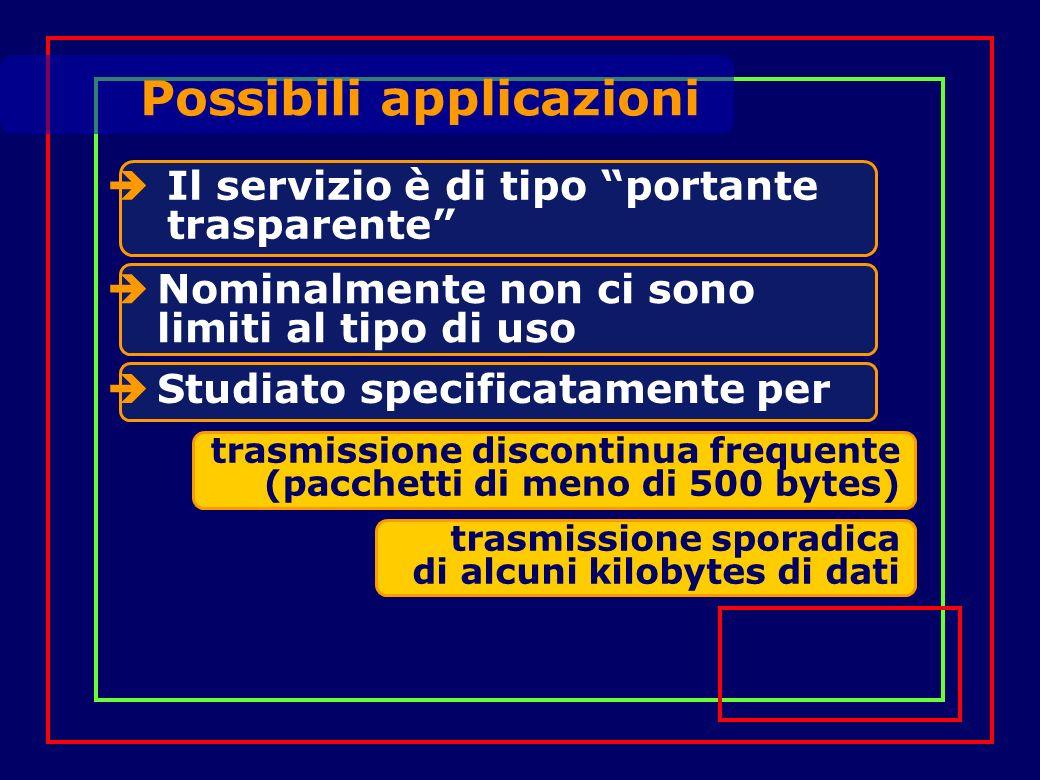Possibilità di negoziare Velocità di picco (throughput massimo) QoS Velocità media (throughput medio)