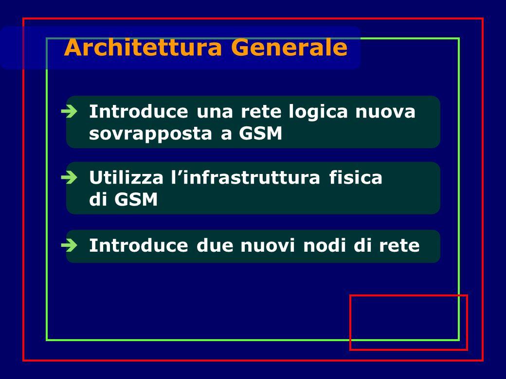Introduce una rete logica nuova sovrapposta a GSM Architettura Generale Utilizza linfrastruttura fisica di GSM Introduce due nuovi nodi di rete