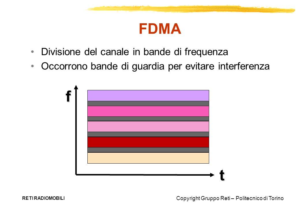 Copyright Gruppo Reti – Politecnico di Torino RETI RADIOMOBILI FDMA Divisione del canale in bande di frequenza Occorrono bande di guardia per evitare