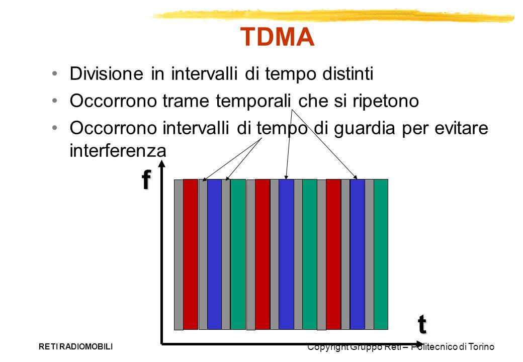 Copyright Gruppo Reti – Politecnico di Torino RETI RADIOMOBILI TDMA Divisione in intervalli di tempo distinti Occorrono trame temporali che si ripeton
