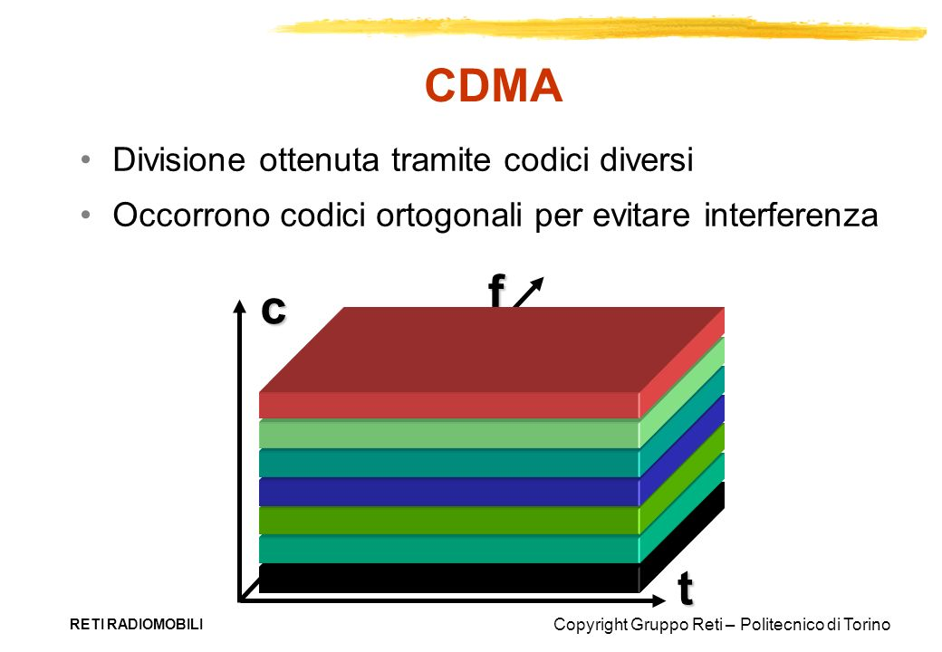 Copyright Gruppo Reti – Politecnico di Torino RETI RADIOMOBILI CDMA Divisione ottenuta tramite codici diversi Occorrono codici ortogonali per evitare