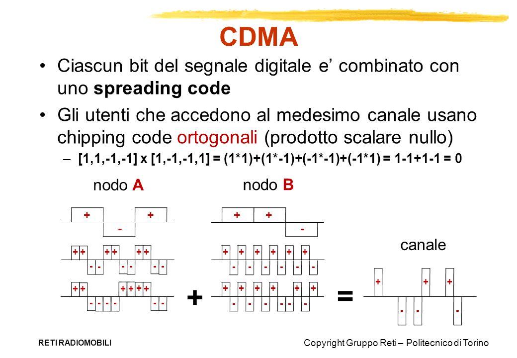 Copyright Gruppo Reti – Politecnico di Torino Ciascun bit del segnale digitale e combinato con uno spreading code Gli utenti che accedono al medesimo
