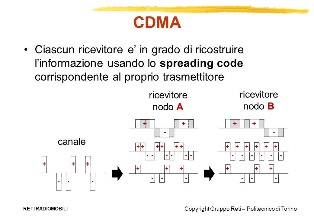 Copyright Gruppo Reti – Politecnico di Torino Ciascun ricevitore e in grado di ricostruire linformazione usando lo spreading code corrispondente al pr