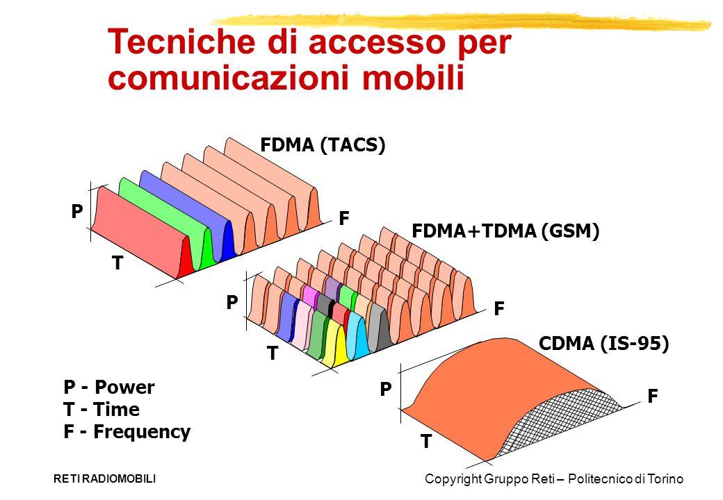 Copyright Gruppo Reti – Politecnico di Torino RETI RADIOMOBILI Tecniche di accesso per comunicazioni mobili P - Power T - Time F - Frequency