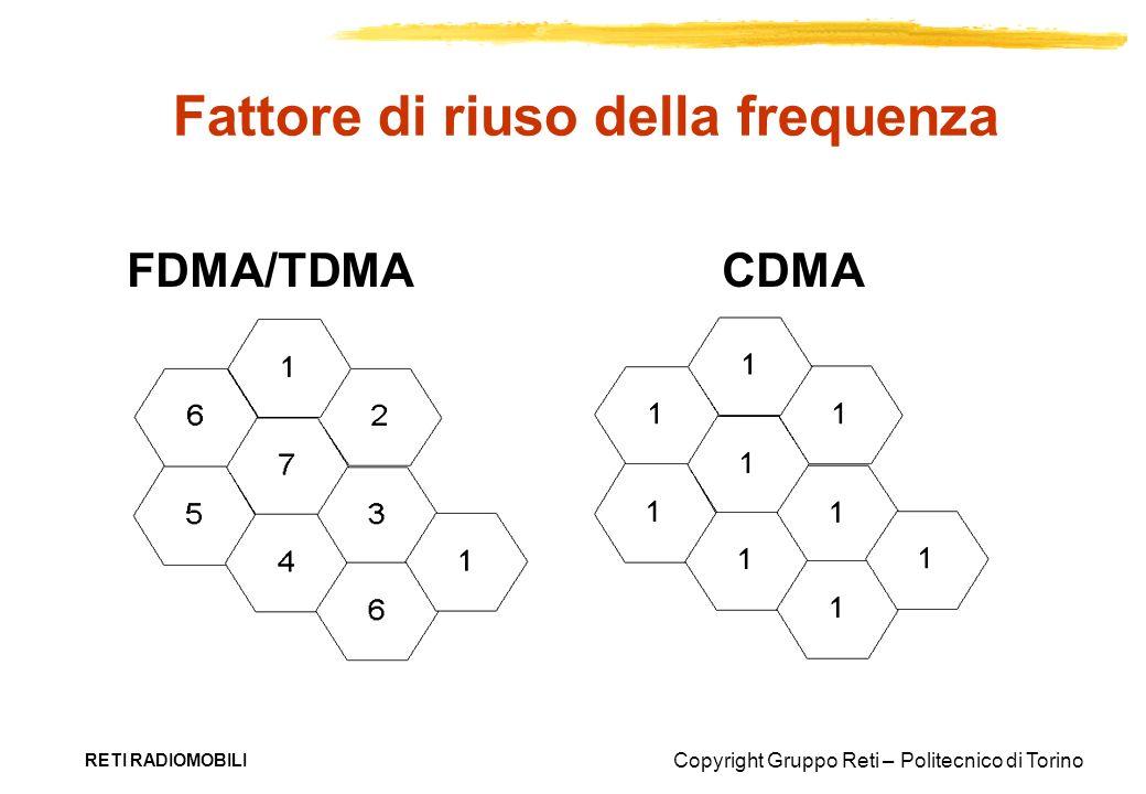 Copyright Gruppo Reti – Politecnico di Torino RETI RADIOMOBILI Fattore di riuso della frequenza FDMA/TDMACDMA