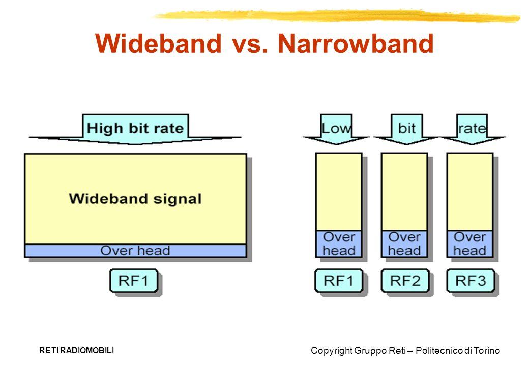Copyright Gruppo Reti – Politecnico di Torino RETI RADIOMOBILI Wideband vs. Narrowband