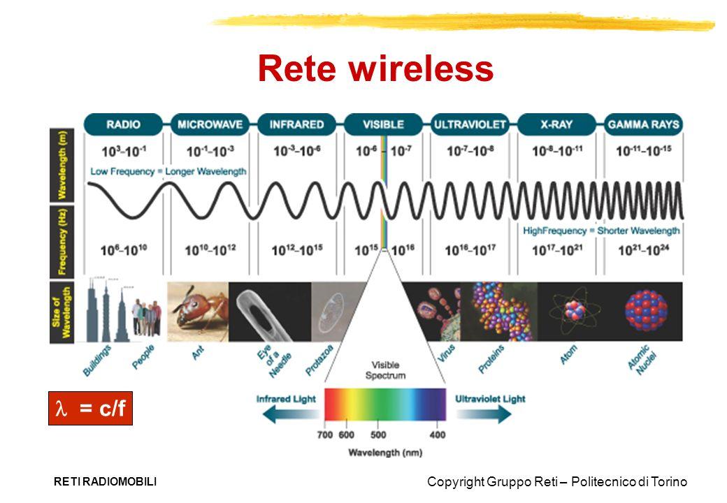 Copyright Gruppo Reti – Politecnico di Torino RETI RADIOMOBILI Rete wireless = c/f