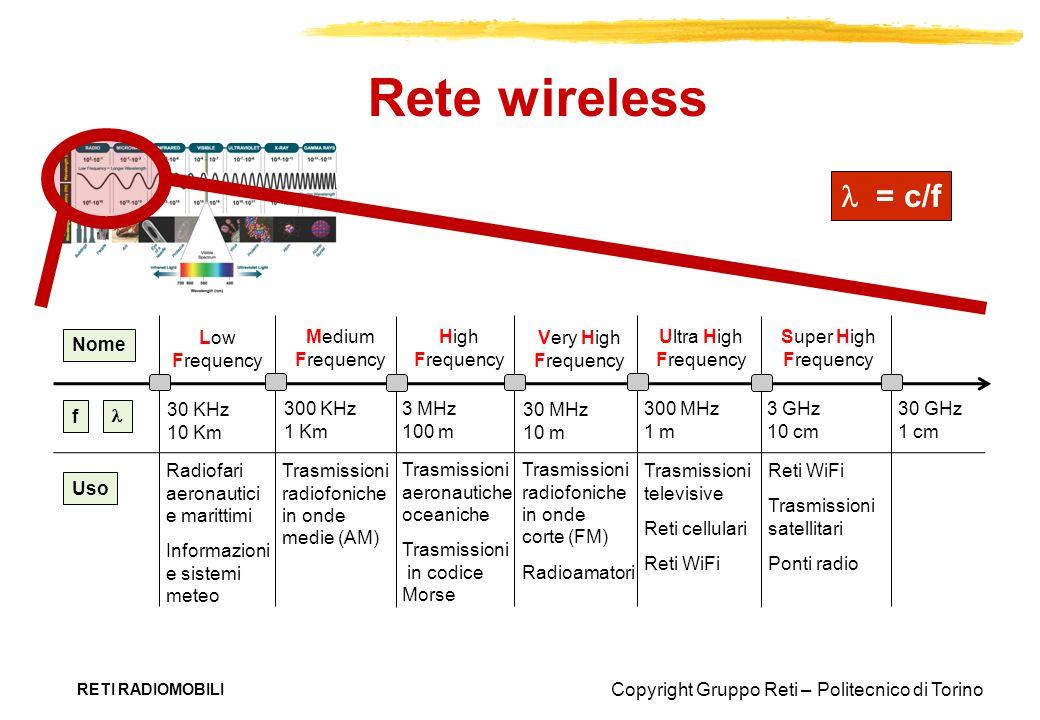 Copyright Gruppo Reti – Politecnico di Torino RETI RADIOMOBILI Rete wireless Low Frequency Medium Frequency High Frequency Very High Frequency Ultra H