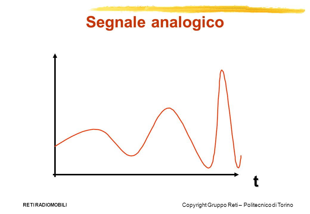Copyright Gruppo Reti – Politecnico di Torino RETI RADIOMOBILI t Segnale analogico