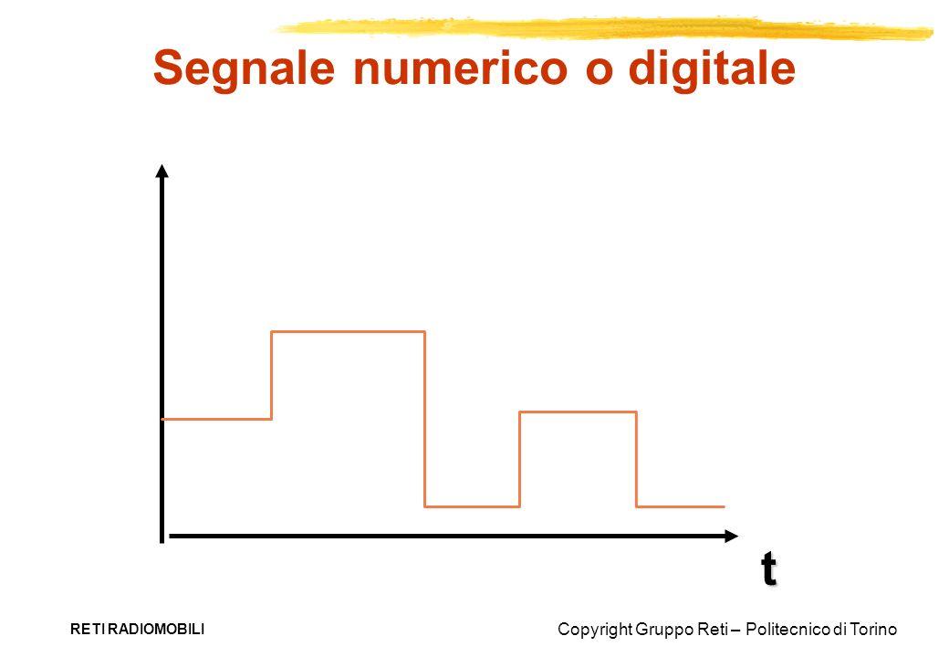 Copyright Gruppo Reti – Politecnico di Torino RETI RADIOMOBILI t Segnale numerico o digitale