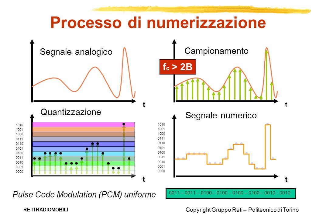 Copyright Gruppo Reti – Politecnico di Torino RETI RADIOMOBILI Processo di numerizzazione t t Campionamento Segnale analogico t Quantizzazione 1010 10