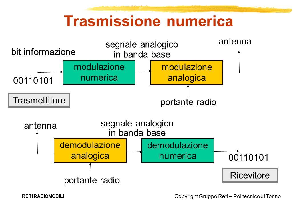 Copyright Gruppo Reti – Politecnico di Torino Trasmissione numerica RETI RADIOMOBILI modulazione numerica modulazione analogica bit informazione 00110