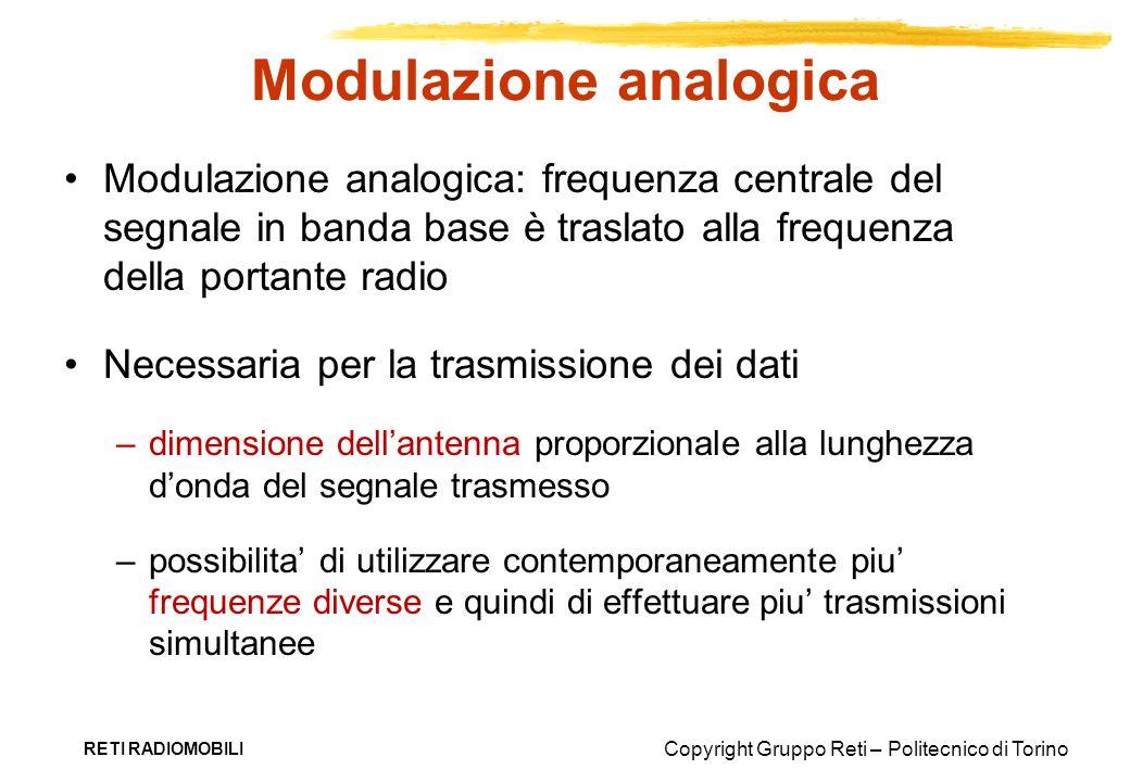 Copyright Gruppo Reti – Politecnico di Torino RETI RADIOMOBILI Modulazione analogica Modulazione analogica: frequenza centrale del segnale in banda ba