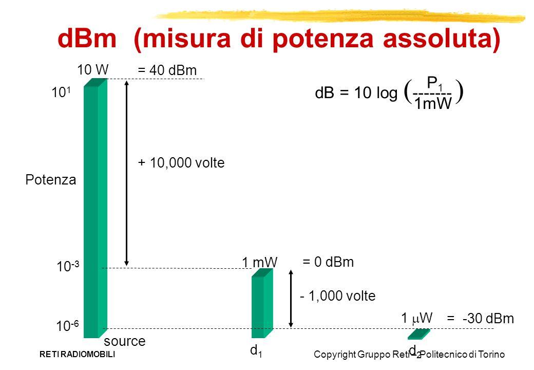 Copyright Gruppo Reti – Politecnico di Torino RETI RADIOMOBILI dBm (misura di potenza assoluta) 1 W d 2 10 W source d 1 1 mW + 10,000 volte - 1,000 vo