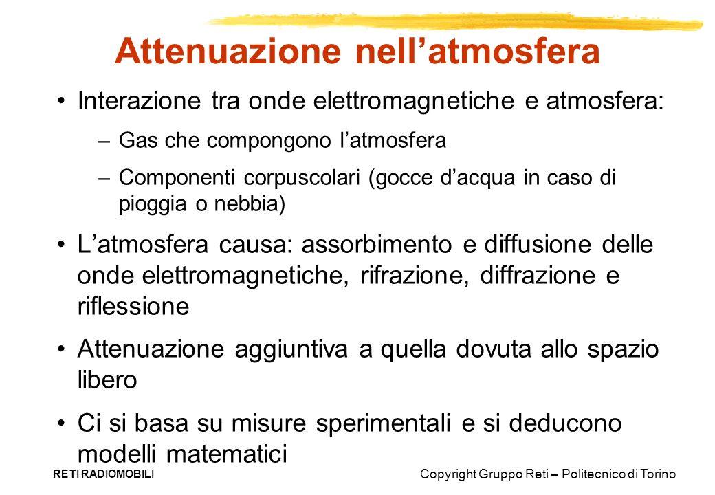 Copyright Gruppo Reti – Politecnico di Torino RETI RADIOMOBILI Attenuazione nellatmosfera Interazione tra onde elettromagnetiche e atmosfera: –Gas che