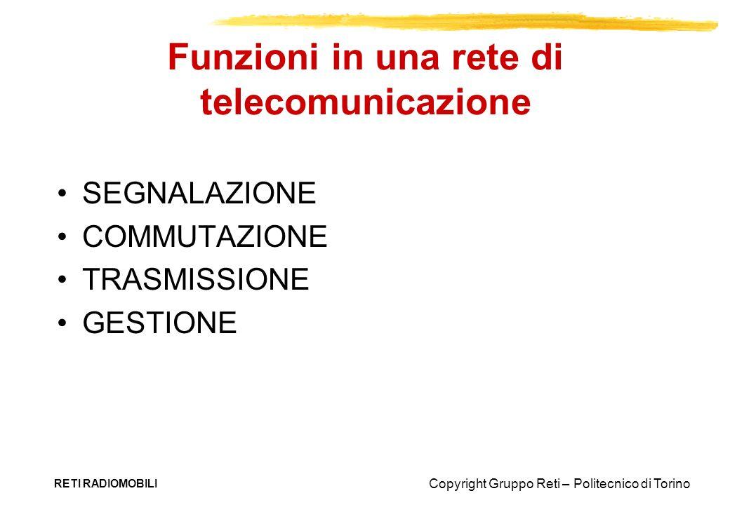 Copyright Gruppo Reti – Politecnico di Torino RETI RADIOMOBILI Funzioni in una rete di telecomunicazione SEGNALAZIONE COMMUTAZIONE TRASMISSIONE GESTIO