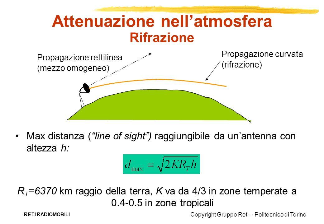 Copyright Gruppo Reti – Politecnico di Torino RETI RADIOMOBILI Attenuazione nellatmosfera Rifrazione Max distanza (line of sight) raggiungibile da una