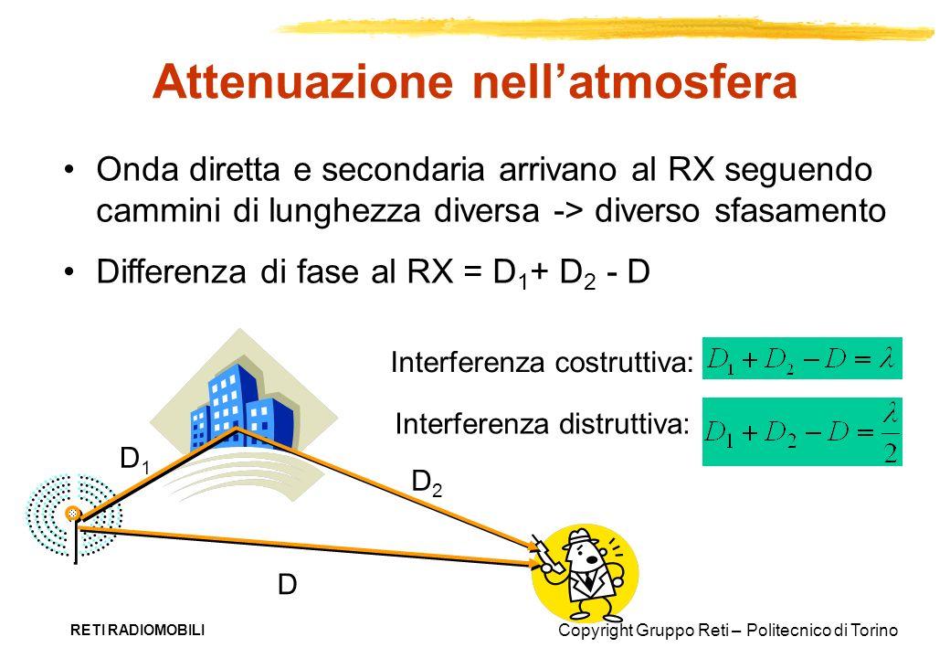 Copyright Gruppo Reti – Politecnico di Torino RETI RADIOMOBILI D2D2 D D1D1 Interferenza distruttiva: Interferenza costruttiva: Attenuazione nellatmosf