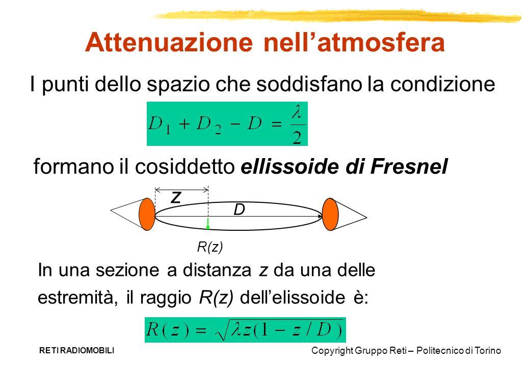 Copyright Gruppo Reti – Politecnico di Torino RETI RADIOMOBILI Attenuazione nellatmosfera I punti dello spazio che soddisfano la condizione formano il