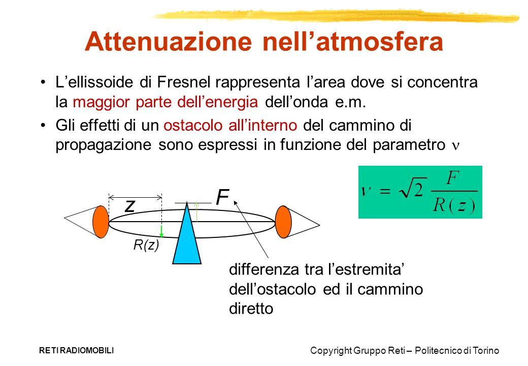 Copyright Gruppo Reti – Politecnico di Torino RETI RADIOMOBILI Attenuazione nellatmosfera Lellissoide di Fresnel rappresenta larea dove si concentra l