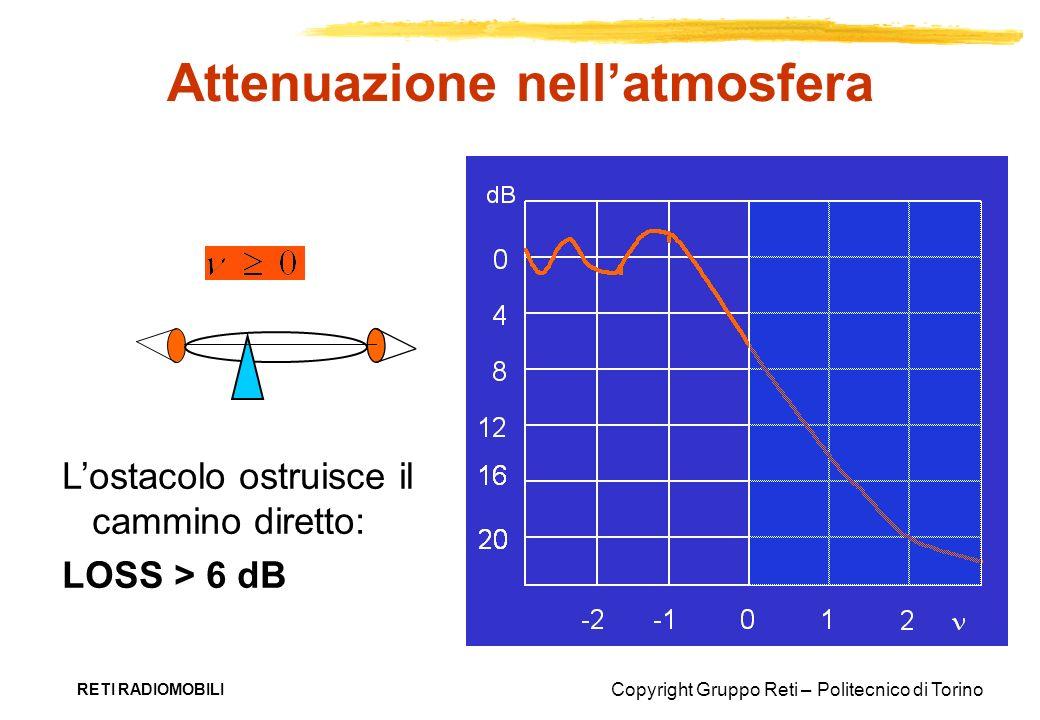 Copyright Gruppo Reti – Politecnico di Torino RETI RADIOMOBILI Attenuazione nellatmosfera Lostacolo ostruisce il cammino diretto: LOSS > 6 dB