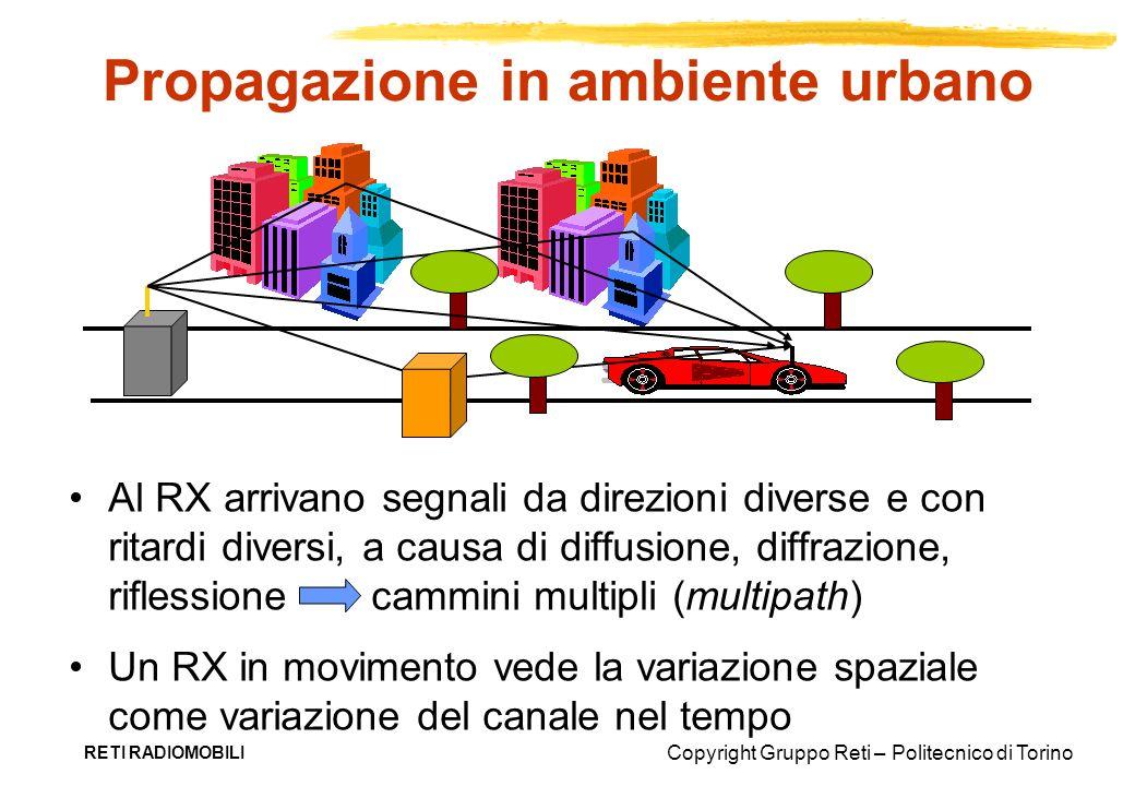 Copyright Gruppo Reti – Politecnico di Torino RETI RADIOMOBILI Al RX arrivano segnali da direzioni diverse e con ritardi diversi, a causa di diffusion