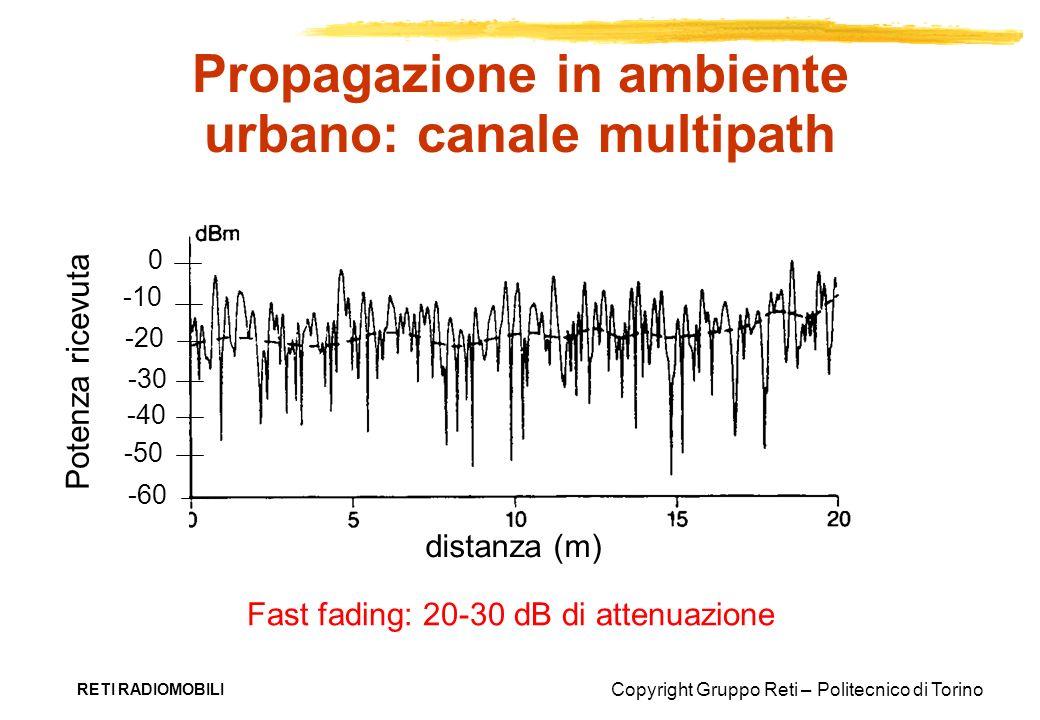 Copyright Gruppo Reti – Politecnico di Torino RETI RADIOMOBILI Propagazione in ambiente urbano: canale multipath 0 -10 -60 -50 -40 -30 -20 Fast fading