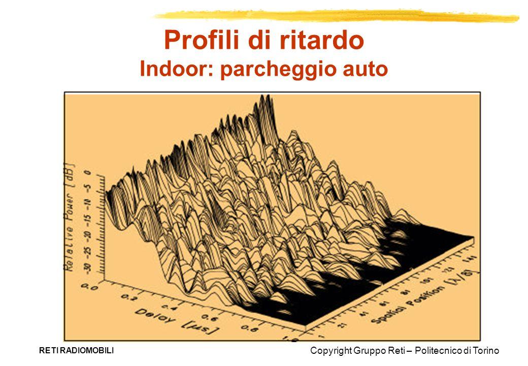 Copyright Gruppo Reti – Politecnico di Torino RETI RADIOMOBILI Profili di ritardo Indoor: parcheggio auto