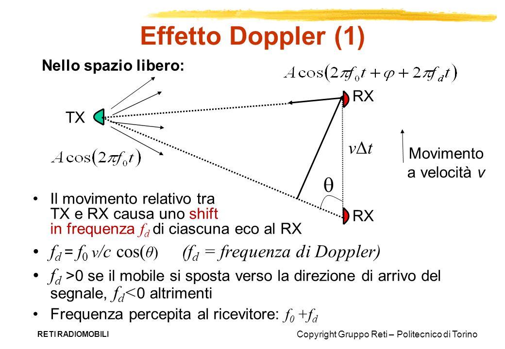 Copyright Gruppo Reti – Politecnico di Torino RETI RADIOMOBILI Effetto Doppler (1) Il movimento relativo tra TX e RX causa uno shift in frequenza f d