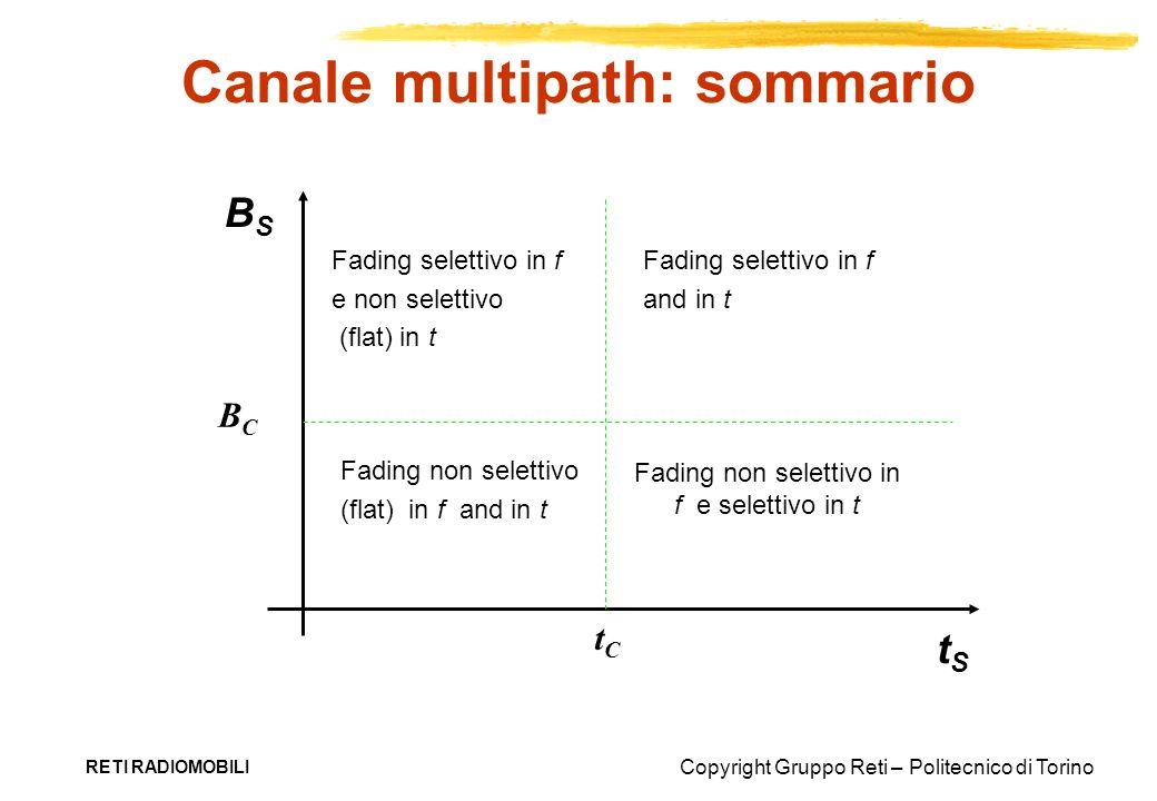 Copyright Gruppo Reti – Politecnico di Torino RETI RADIOMOBILI Canale multipath: sommario Fading selettivo in f e non selettivo (flat) in t Fading sel