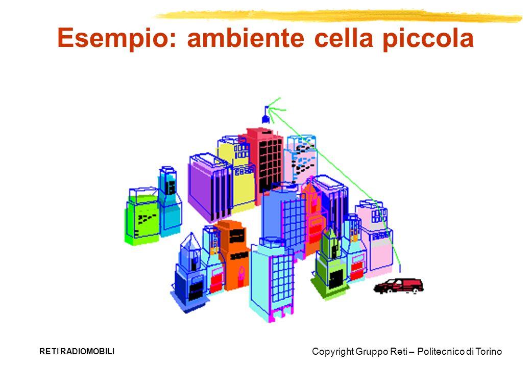 Copyright Gruppo Reti – Politecnico di Torino RETI RADIOMOBILI Esempio: ambiente cella piccola
