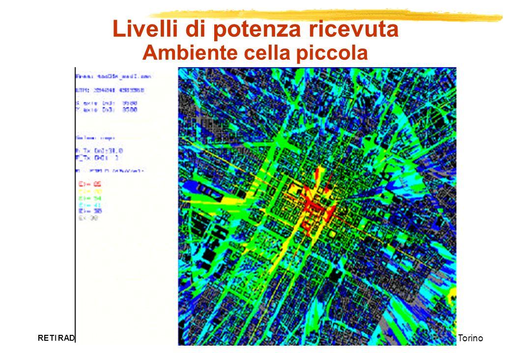 Copyright Gruppo Reti – Politecnico di Torino RETI RADIOMOBILI Livelli di potenza ricevuta Ambiente cella piccola
