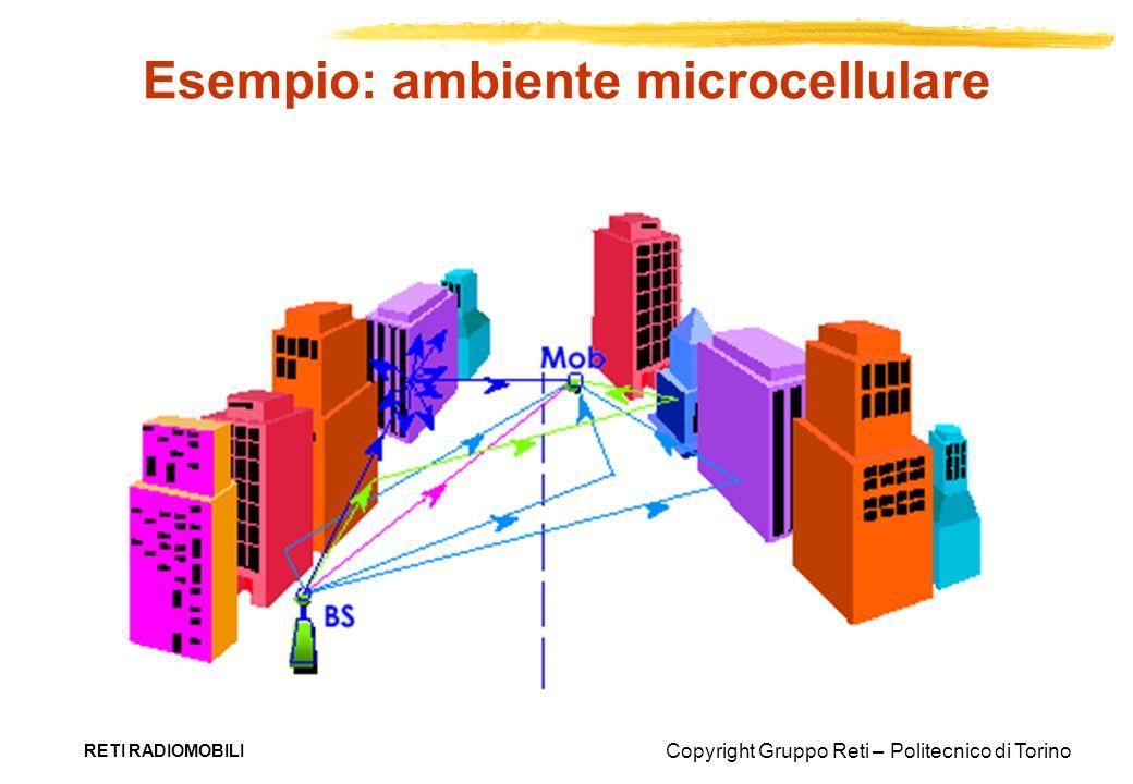 Copyright Gruppo Reti – Politecnico di Torino RETI RADIOMOBILI Esempio: ambiente microcellulare