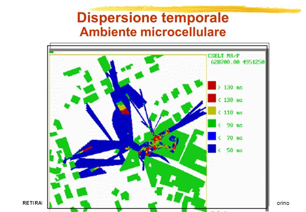 Copyright Gruppo Reti – Politecnico di Torino RETI RADIOMOBILI Dispersione temporale Ambiente microcellulare