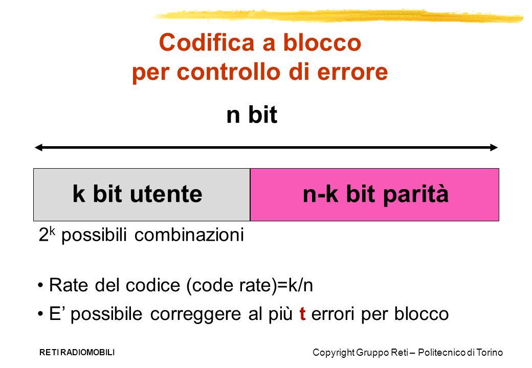 Copyright Gruppo Reti – Politecnico di Torino RETI RADIOMOBILI Codifica a blocco per controllo di errore k bit utenten-k bit parità 2 k possibili comb