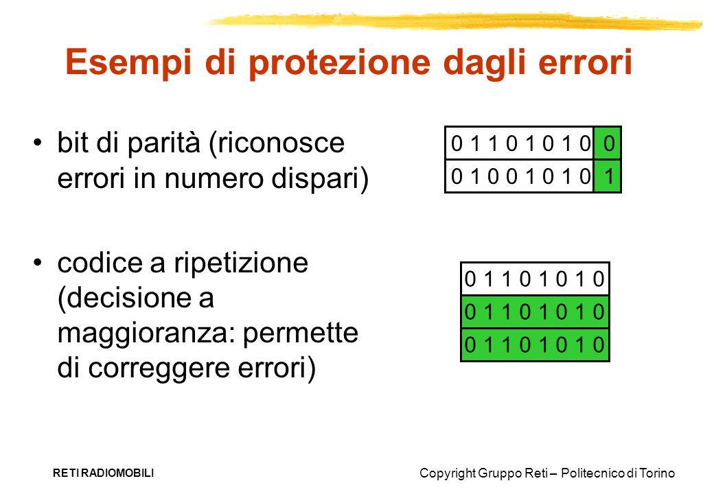 Copyright Gruppo Reti – Politecnico di Torino RETI RADIOMOBILI Esempi di protezione dagli errori bit di parità (riconosce errori in numero dispari) co