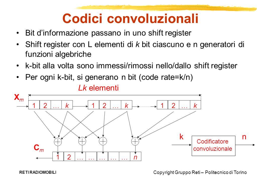 Copyright Gruppo Reti – Politecnico di Torino RETI RADIOMOBILI Codici convoluzionali Bit dinformazione passano in uno shift register Shift register co