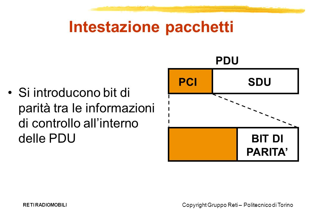 Copyright Gruppo Reti – Politecnico di Torino RETI RADIOMOBILI Intestazione pacchetti Si introducono bit di parità tra le informazioni di controllo al