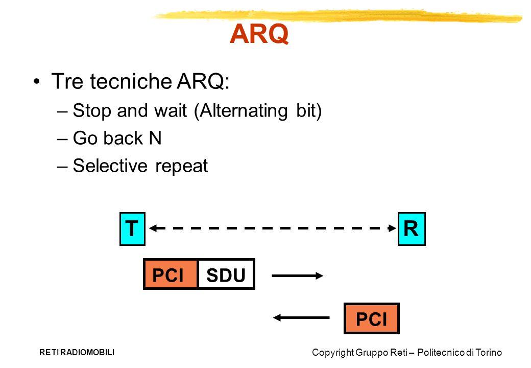 Copyright Gruppo Reti – Politecnico di Torino RETI RADIOMOBILI ARQ Tre tecniche ARQ: –Stop and wait (Alternating bit) –Go back N –Selective repeat R P
