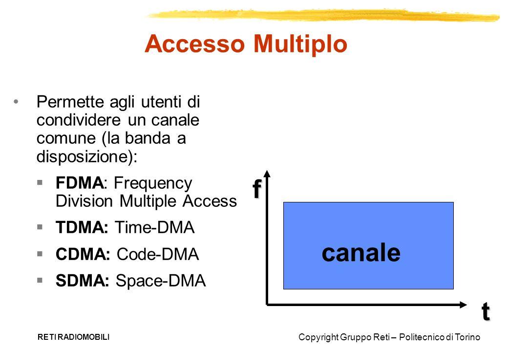 Copyright Gruppo Reti – Politecnico di Torino RETI RADIOMOBILI Permette agli utenti di condividere un canale comune (la banda a disposizione): FDMA: F